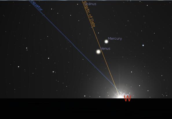 Venus and Mercury positions tonight.