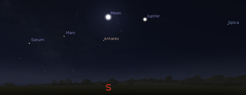 planets visible naked Bright eye with