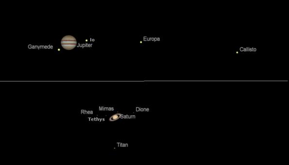 Telescopic Jupiter and Saturn