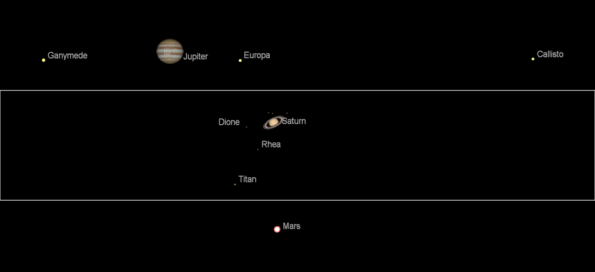 Telescopic morning planets to scale