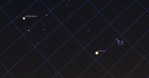 Venus and the Pleiades with grid