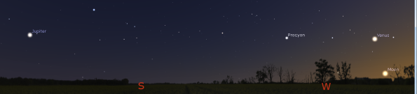 Evenung planets