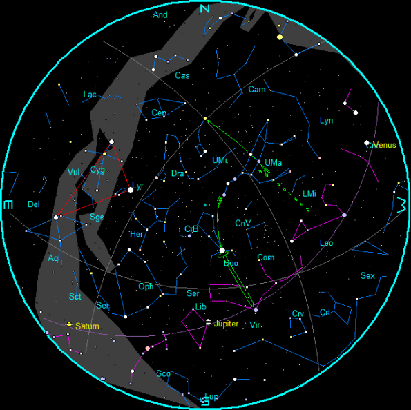 June evening star chart