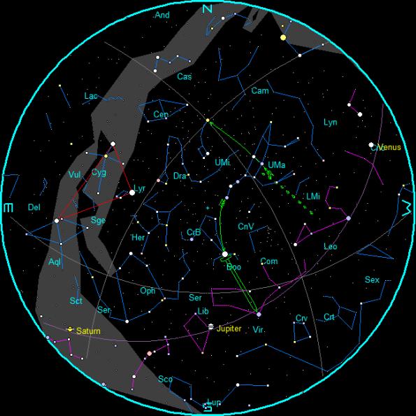 June evening star chart