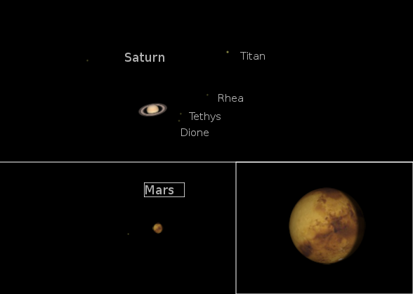 Telescopic morning planets