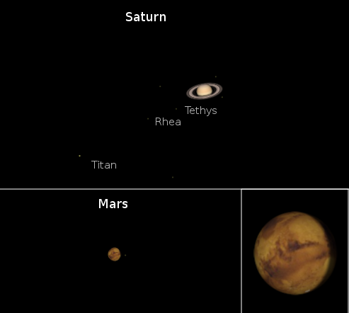 Telescopic Mars and Saturn