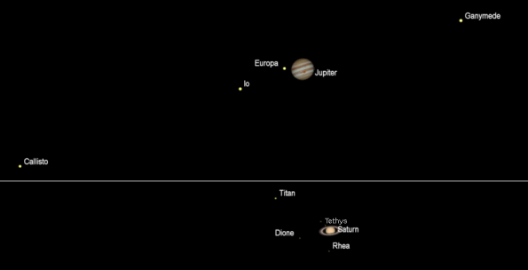Telescopic Jupiter and Saturn