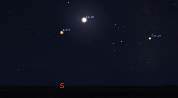 Mars at the meridian at opposition
