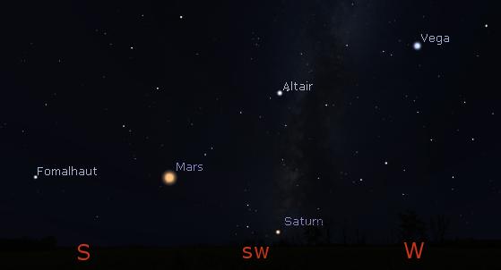 Mars and Saturn