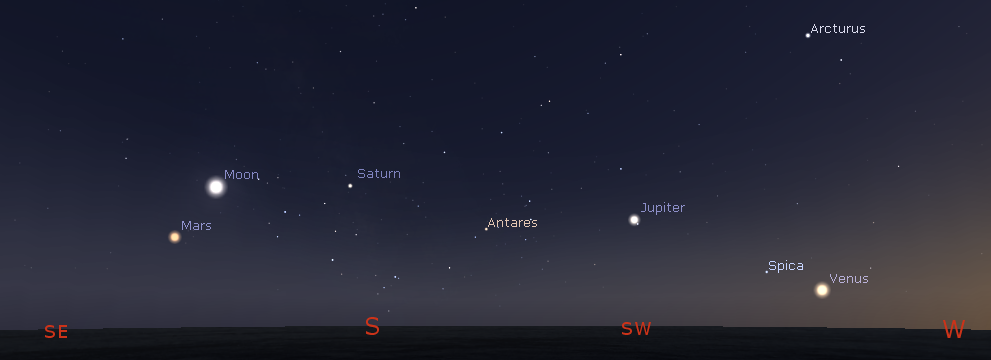 08/22/2018 – Ephemeris – All five bright planets visible now