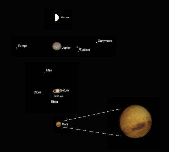 Telescopic evening planets