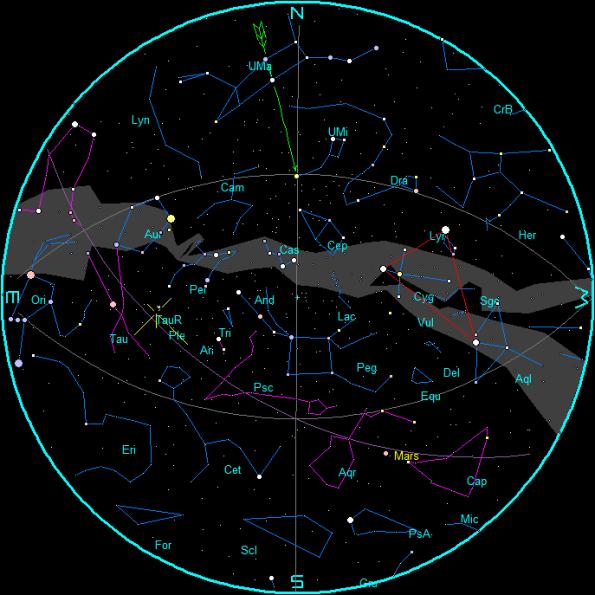 November evening star chart