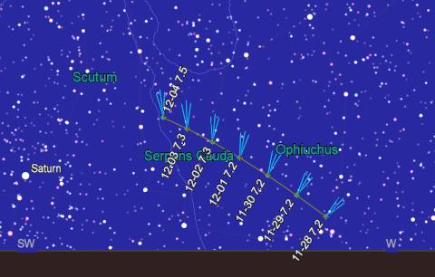 Comet C/2018 V1