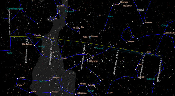 The path of comet 46p/Wirtanen through December