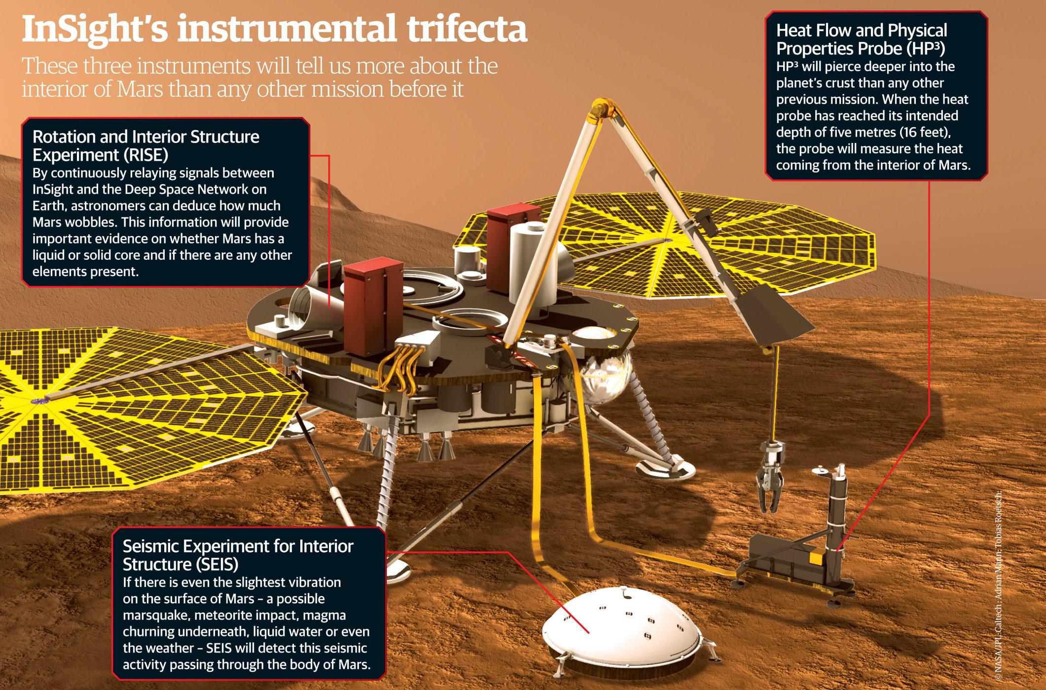 spacecraft insight - photo #10