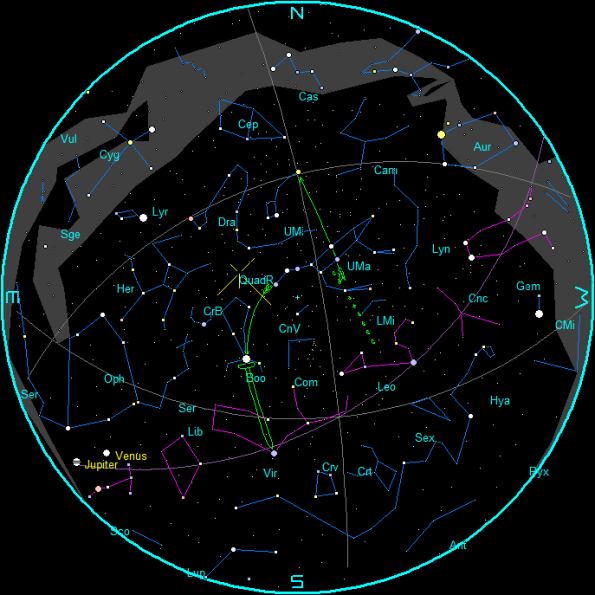 January Morning Star Chart
