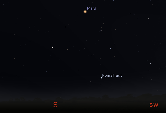 Mars in the evening
