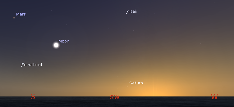 12/12/2018 – Ephemeris – The bright planets and a comet this week