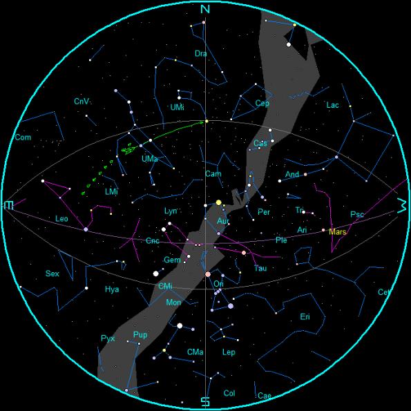 February Evening Star Chart