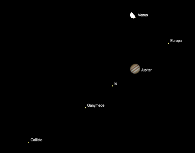 01/16/2019 – Ephemeris – Let's check out the whereabouts of the