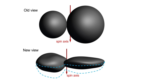 Possible side view of Ultima Thule