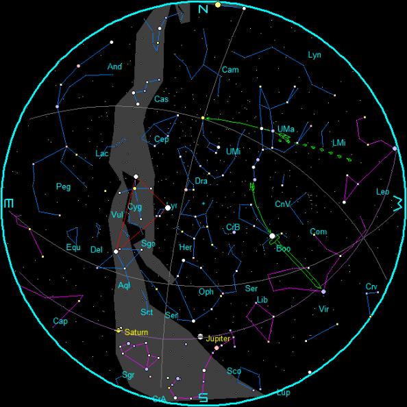 July Evening Star Chart
