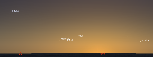 Mercury and Mars in evening twilight