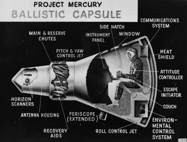 The Mercury Capsule