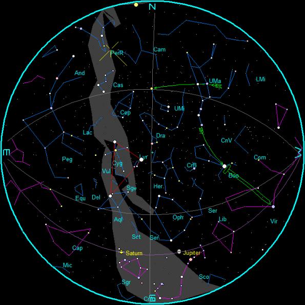 August Evening Star Chart