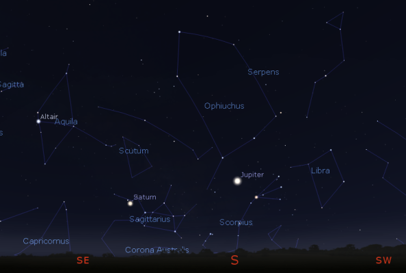 Jupiter and Saturn with the constellations