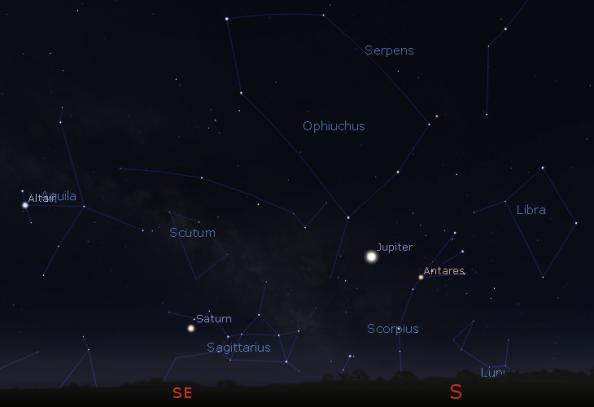 Jupiter Saturn and evening constellations