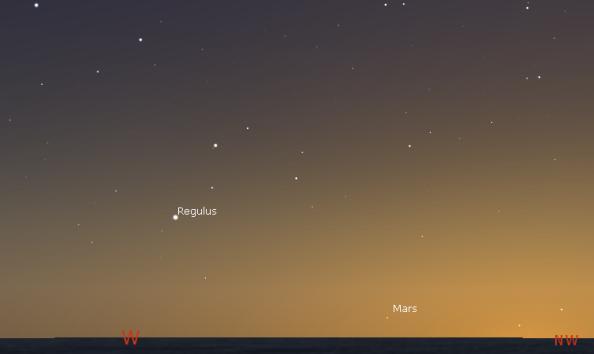 Mars Setting