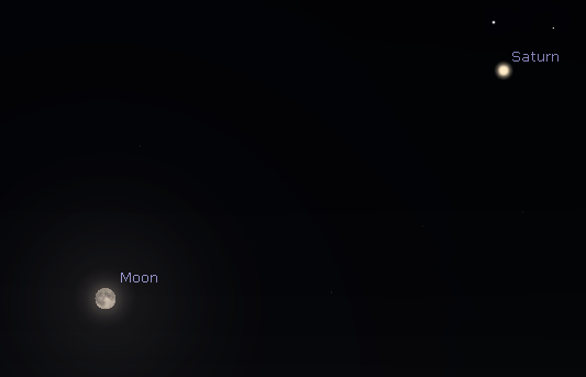 The Moon and Saturn tonight