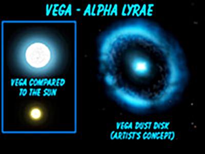 Vega - Alpha Lyrae