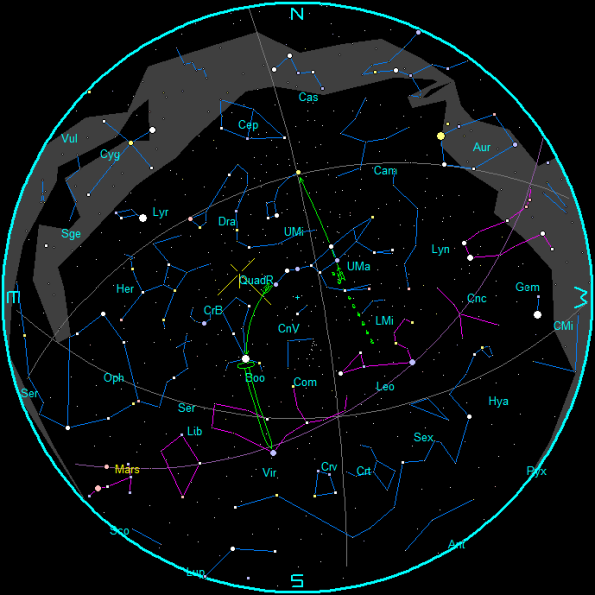 January Morning Star Chart