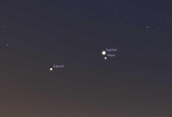 Jupiter and Mars in conjunction near Saturn