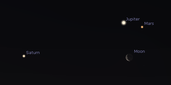 Mars, Jupiter, Saturn and Moon traffic Jam