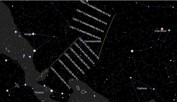 Comet ATLAS C/2019 Y4 path