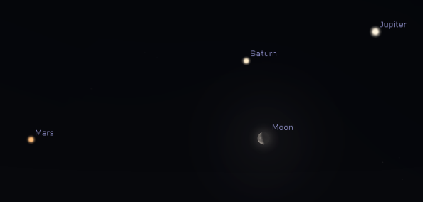 Morning planets and Moon