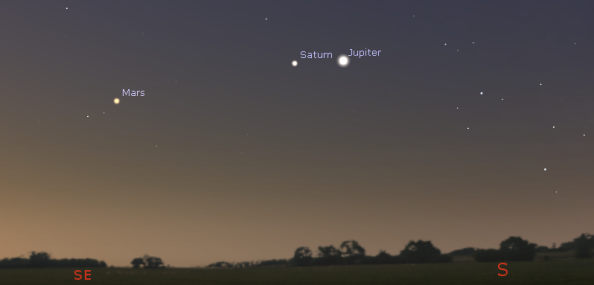 Morning planets in twilight