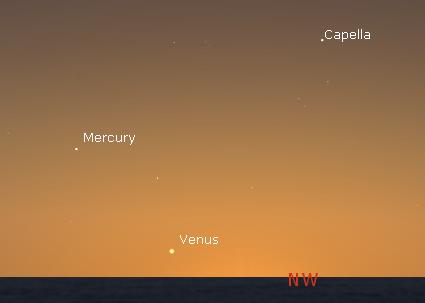 Venus & Mercury in twilight