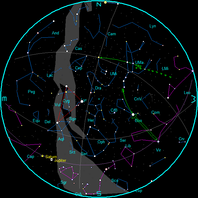 July Evening Star Chart