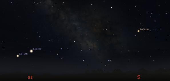 Jupiter & Saturn at midnight