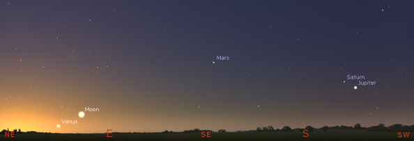 Panorama of the morning planets