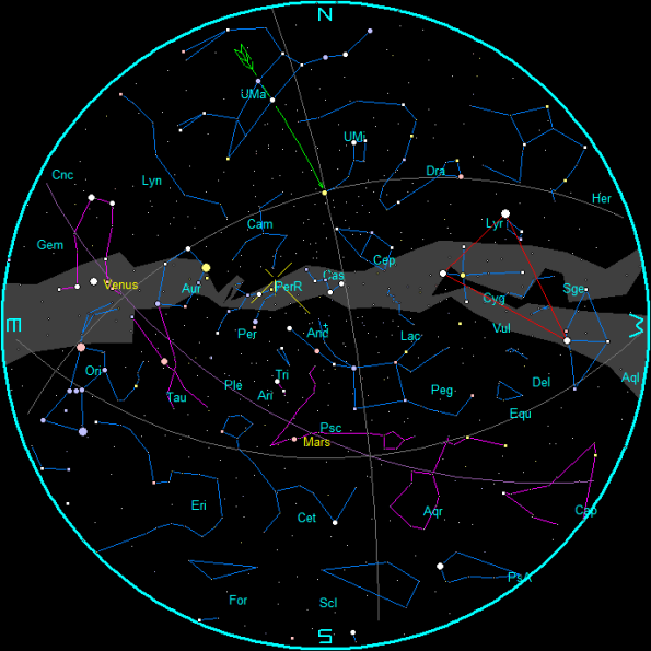 August Morning Star Chart