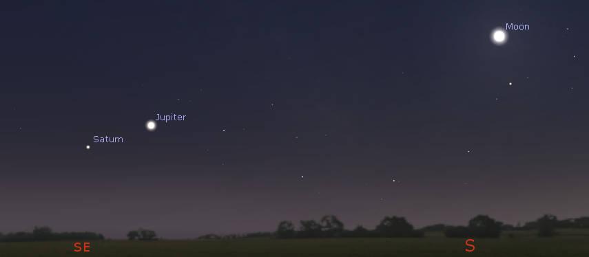 Evening planets Jupiter and Saturn