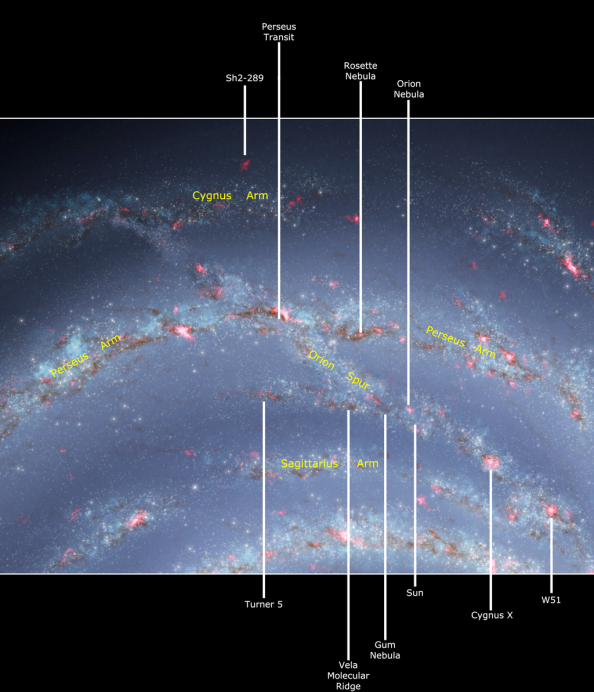 The Sun in the nearby spiral arms of the Milky Way Galaxy