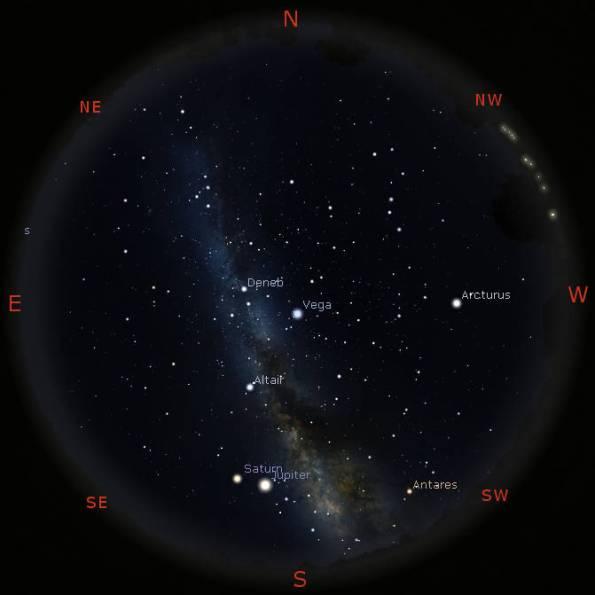 August Milky Way sky dome