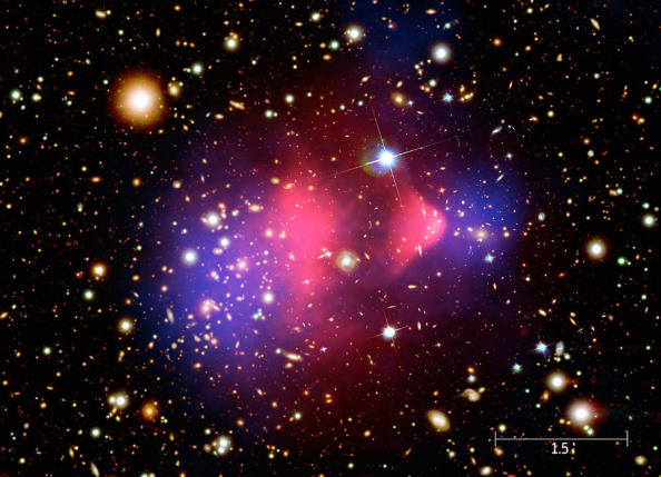 Bullet Cluster showing what happened to the dark matter