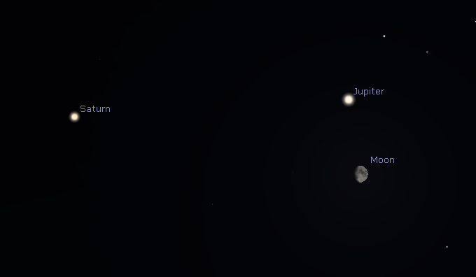 Jupiter, Saturn and the Moon